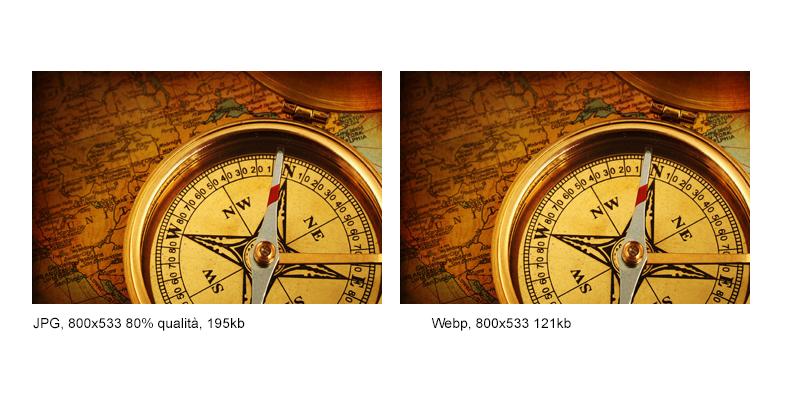 Ottimizzazione delle immagini per migliorare le prestazioni di WordPress